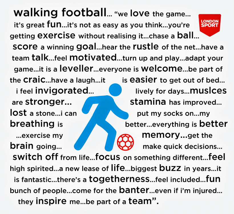 Walking Football Quote Page~2.png