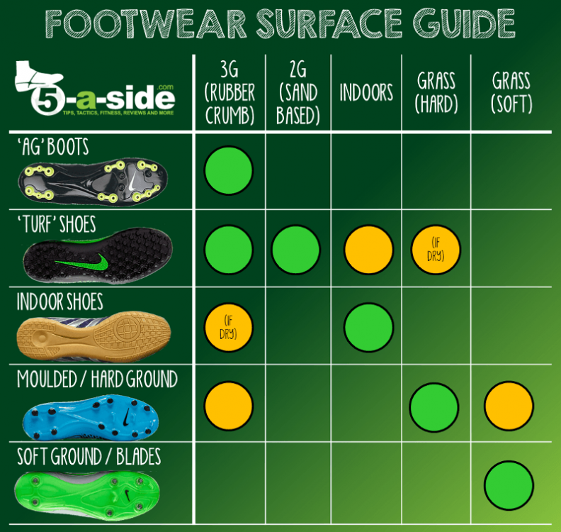 Footwear-Surface-Guiide-3G.png